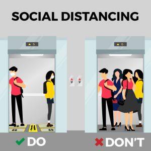 Social distancing in elevator